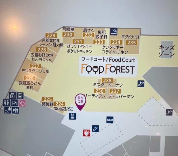 FOOD FOREST(フードフォレスト) イオンモール川口